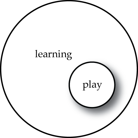 play-learning